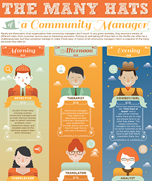 """The Many Hats of a Community Manager"" (infograph by Get Satisfaction & Column Five)"