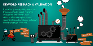 """SEO at a Glance"" infographic by Hall Internet Marketing"
