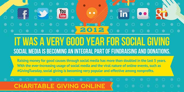 2012WassVeryGoodYearforSocialGiving_infographic_G