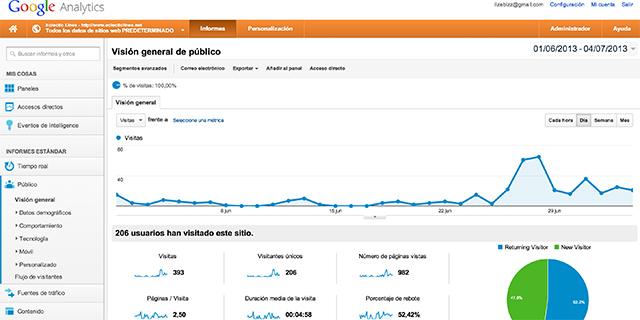GoogleAnalytics (screenshot)