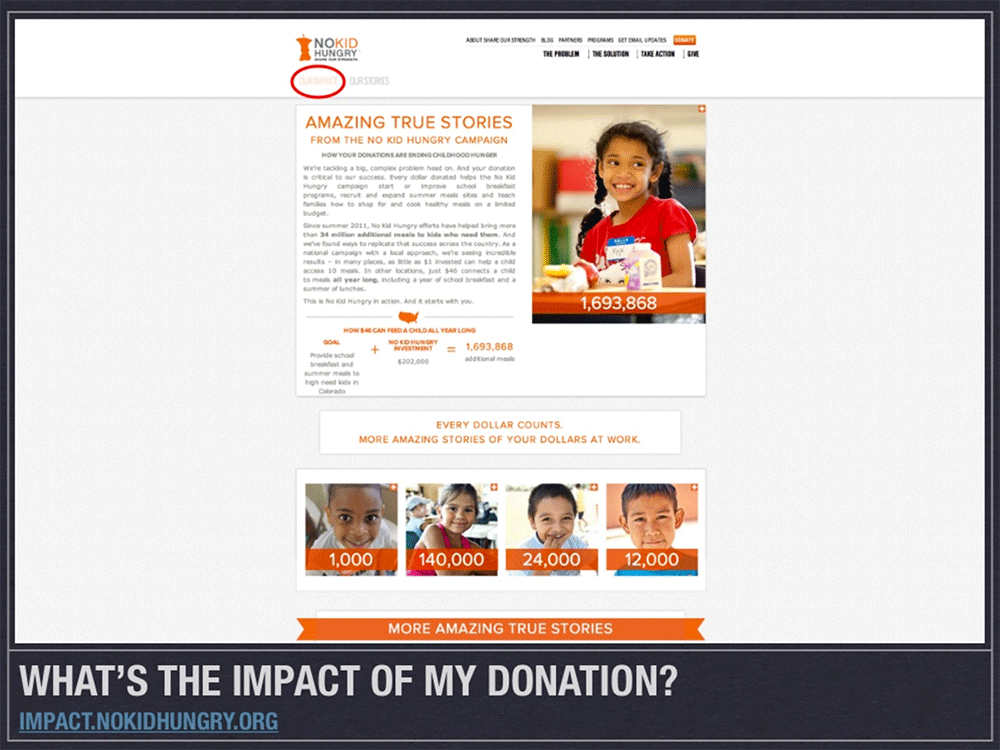 9 Tips for Improving your Nonprofit Website: Show the impact your donors made